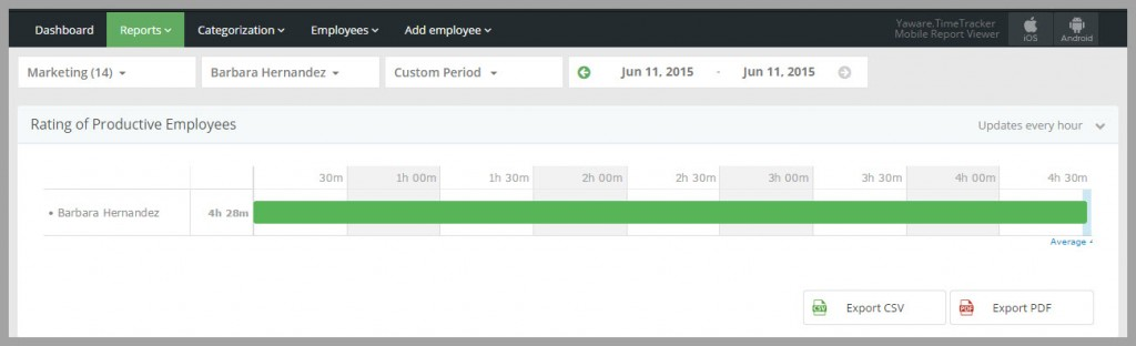 Activate a Stop monitoring option for the employee